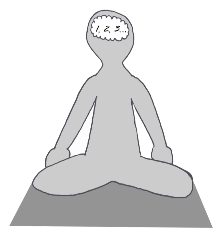 Meditation: the key to a healthier life for students