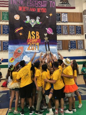 Congratulations Bonita Vista High (BVH) Associated Student Body (ASB) council for winning the ASB National Gold Council of Excellence Award for the second year in a row. The picture features last year