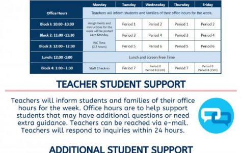 On April 20, 2020, SUHSD district members announced the schedule students will be following for distance learning. The infographic's purposed was to inform students, teachers, and parents about the platforms being used and when the schedule was to be put into effect.