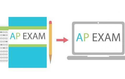 2020 AP Exams go online amidst the Coronavirus pandemic.