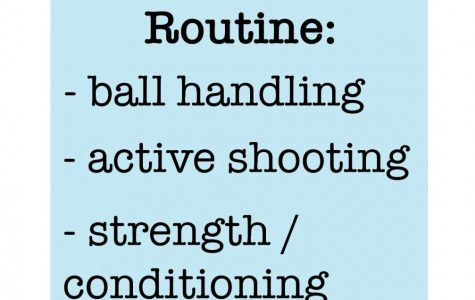 According to BVH Girls' Basketball Team Captain Isabel Rector, some of the exercises the team participates in during quarantine include ball handling, active shooting, strength and conditioning.