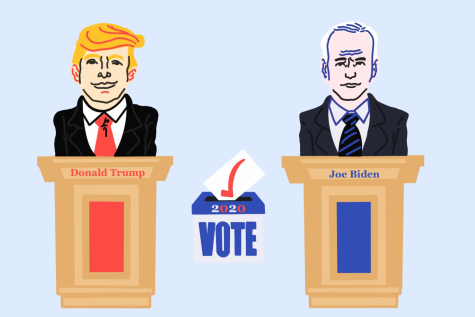 The 2020 United States presidential election was held on Tuesday, November 3, 2020. The two main candidates running for the position are Donald Trump and Joe Biden.
