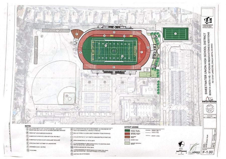 The+renovation+plans+for+the+BVH+stadium%2C+which+depict+additions+such+as+a+turf+field%2C+rubberized+surfacing+for+the+track+and+expanded+bleachers.%0A