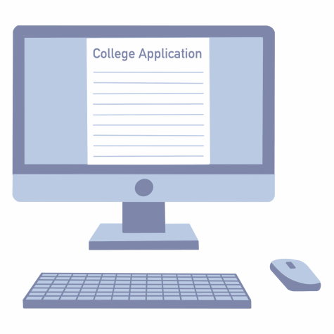 Applying to colleges under COVID-19 is the same process as previous years. Students primarily rely on applying to colleges online.