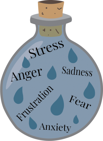 As individuals continue to live enthralled in their working lives, it often causes a lack of time for them to explore their emotions. This leads to many emotions being bottled up and set aside to be dealt with another time.