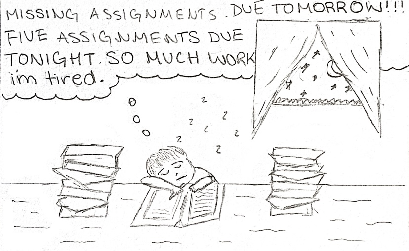 During traditional scheduling, students have to do loads of work for all classes a day and can be stressed because of this. This depicts a student exhausted by work and overflowed with many thoughts due to school.
