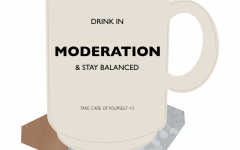 Bonita Vista Hight students should drink caffeinated beverages moderately in an effort to ensure a stable and balanced well-being.